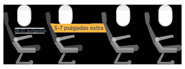 Los asientos Strech tienen una distancia entre asientos de 28-31 pulgadas. Los asientos Strech tienen una distancia entre asientos de 5-7 pulgadas.